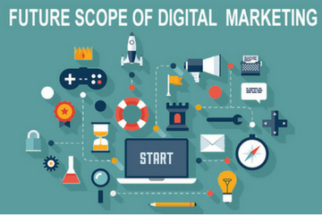 Scope of Digital Marketing as Profession